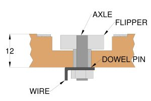 Figure 5: Axle